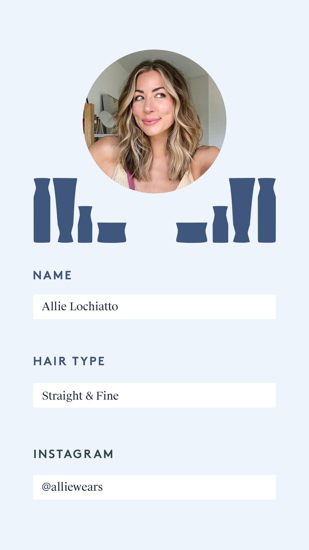 Allie Lochiatto
